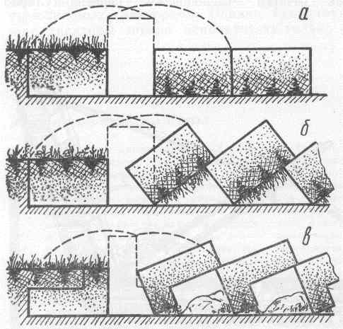 схема вспашки огорода плугом