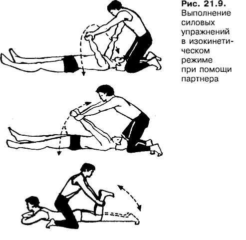 эксцентрическое движение какие виды упражнений