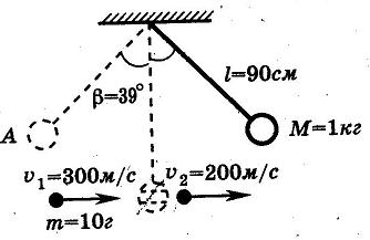 Материальной точки физическая векторная величина, равная про.